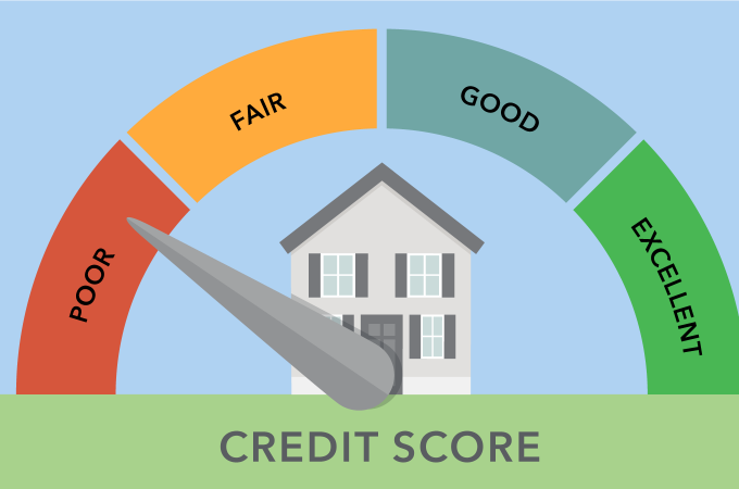 Bad Credit Score – What Is This Term Refers To?